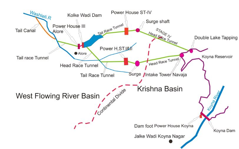 Vashishti river, Kolkewadi dam, Koyna project, River pollution
